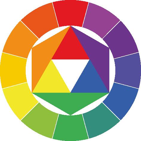 Kleurencirkel Johannes van Itten