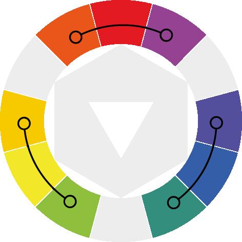 Harmonieuze kleuren